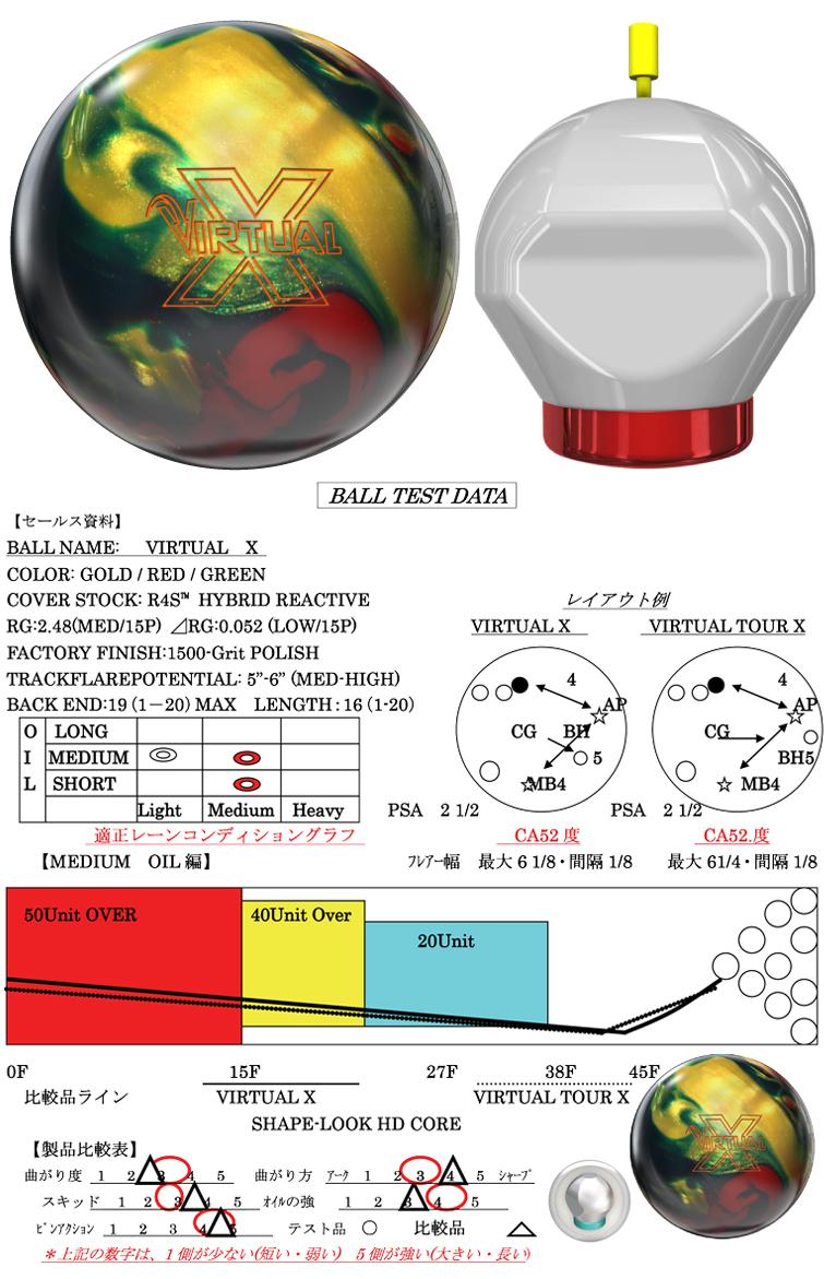 ボウリング用品 ボウリングボール ストーム STORM ヴァーチャルX VIRTUAL X