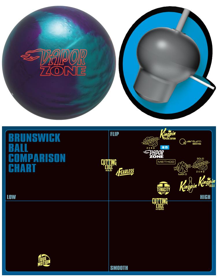 ボウリング用品 ボウリングボール ブランズウィック brunswick ヴィンテージベイパーゾーン Vintage Vapor Zone