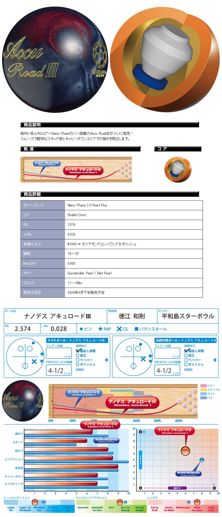 ボウリング用品 ボウリングボール ABS ナノデス アキュロード3 NANODESU Accu Road 3