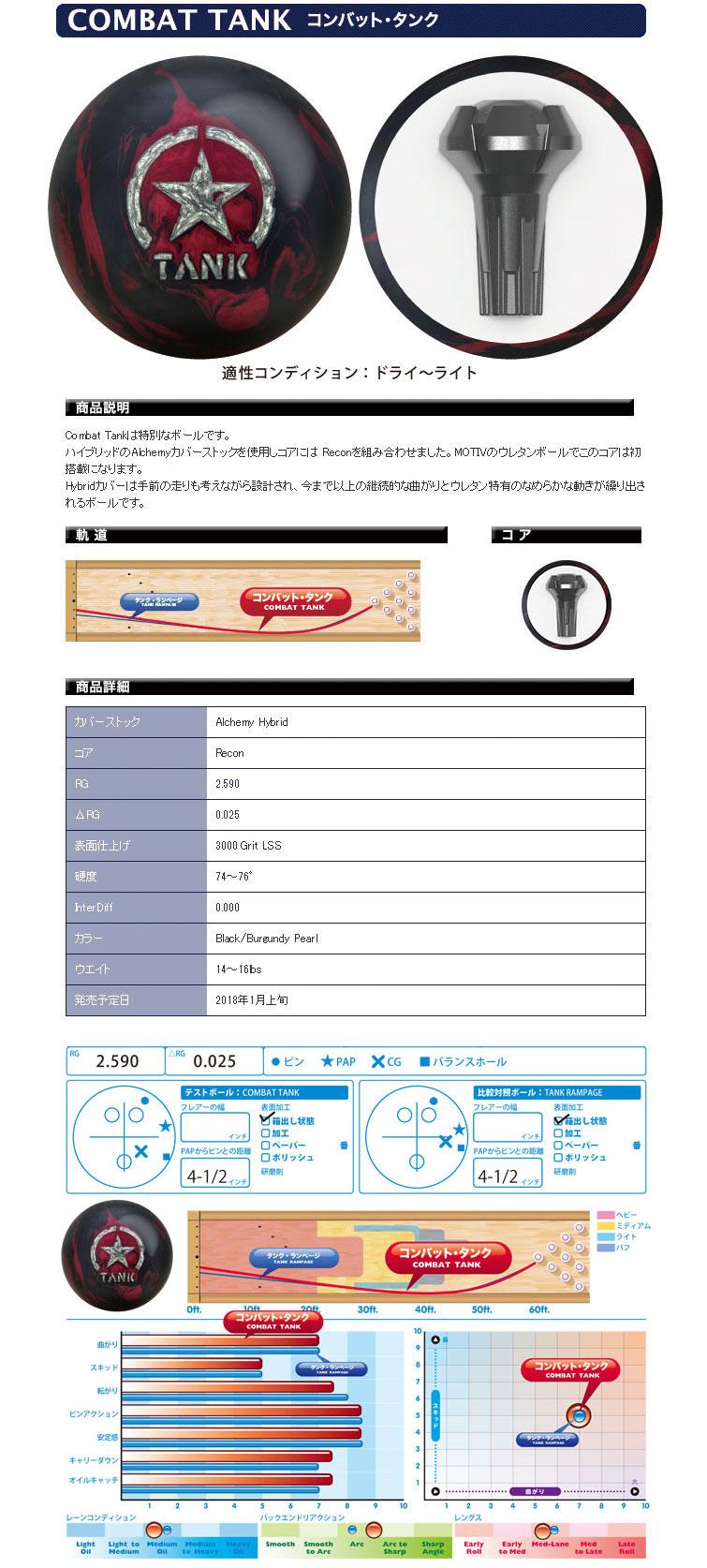 ボウリング用品 ボウリングボール モーティブ MOTIV コンバットタンク COMBAT TANK