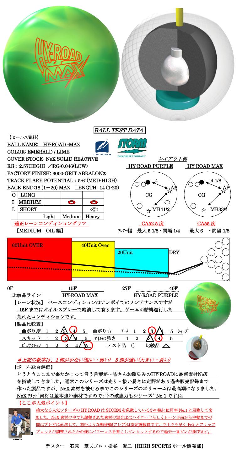 ボウリング用品 ボウリングボール ストーム STORM ハイロードマックス HY-ROAD MAX