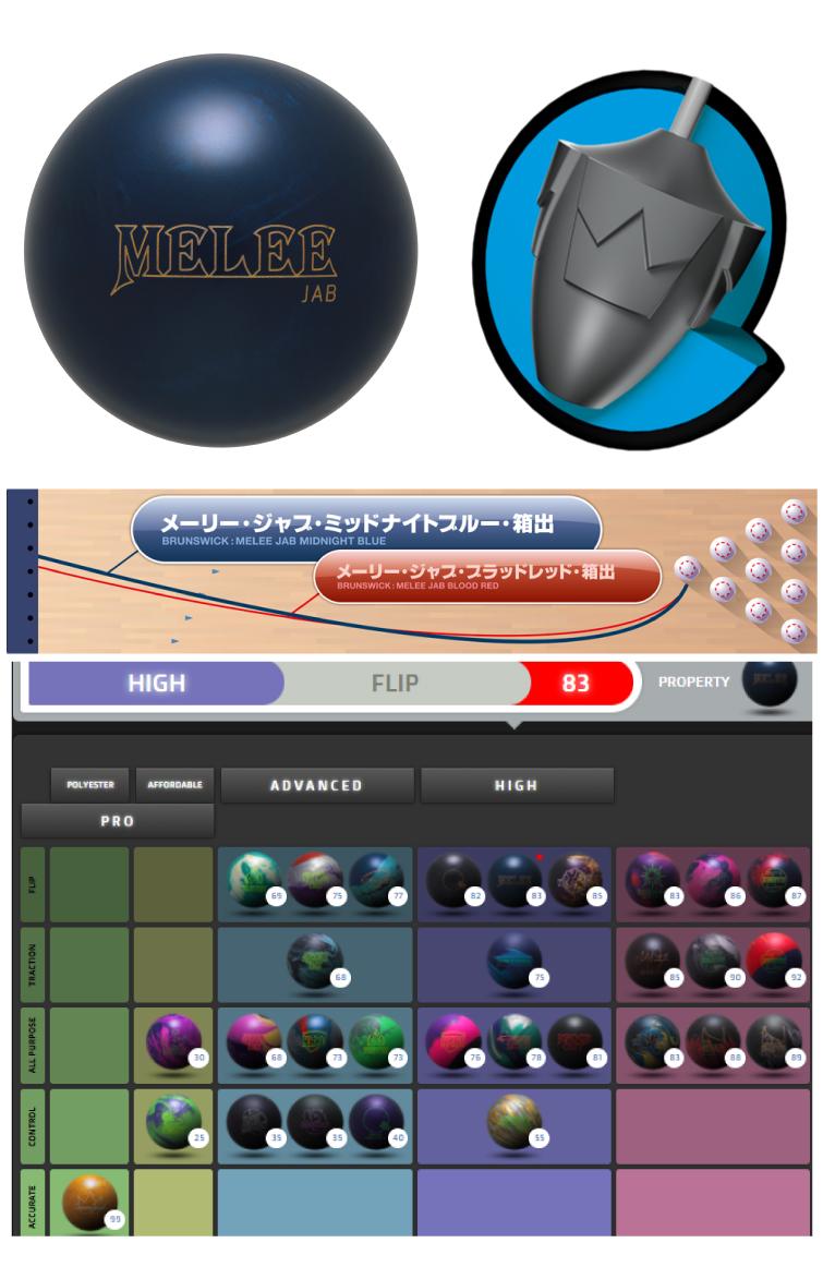 ボウリング用品  ボウリングボールメーリージャブミッドナイトブルー MELEE JAB MIDNIGHT BLUE