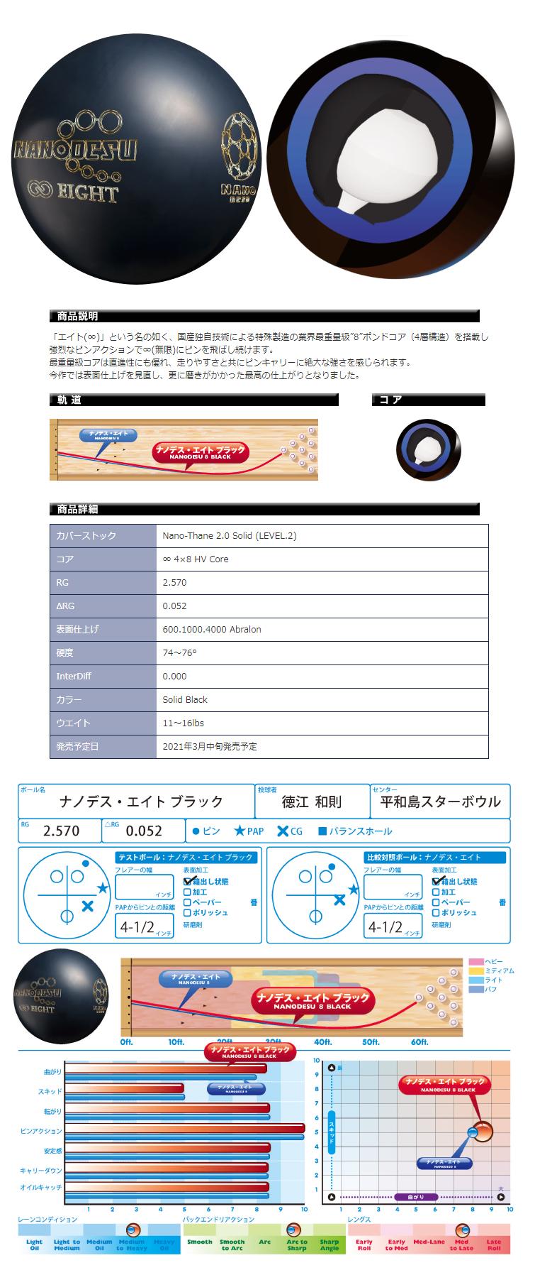 ボウリング用品 ボウリングボール ナノデス エイト ブラック NANODESU 8 BLACK NANODESU 8