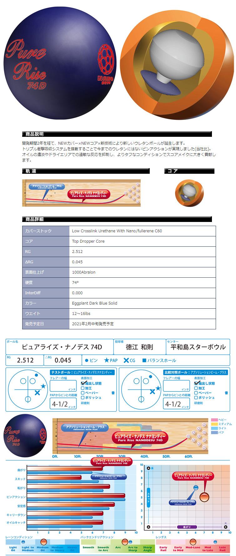 ボウリング用品 ボウリングボール ピュアライズ・ナノデス ナナヨンディー Pure Rise NANODESU 74D