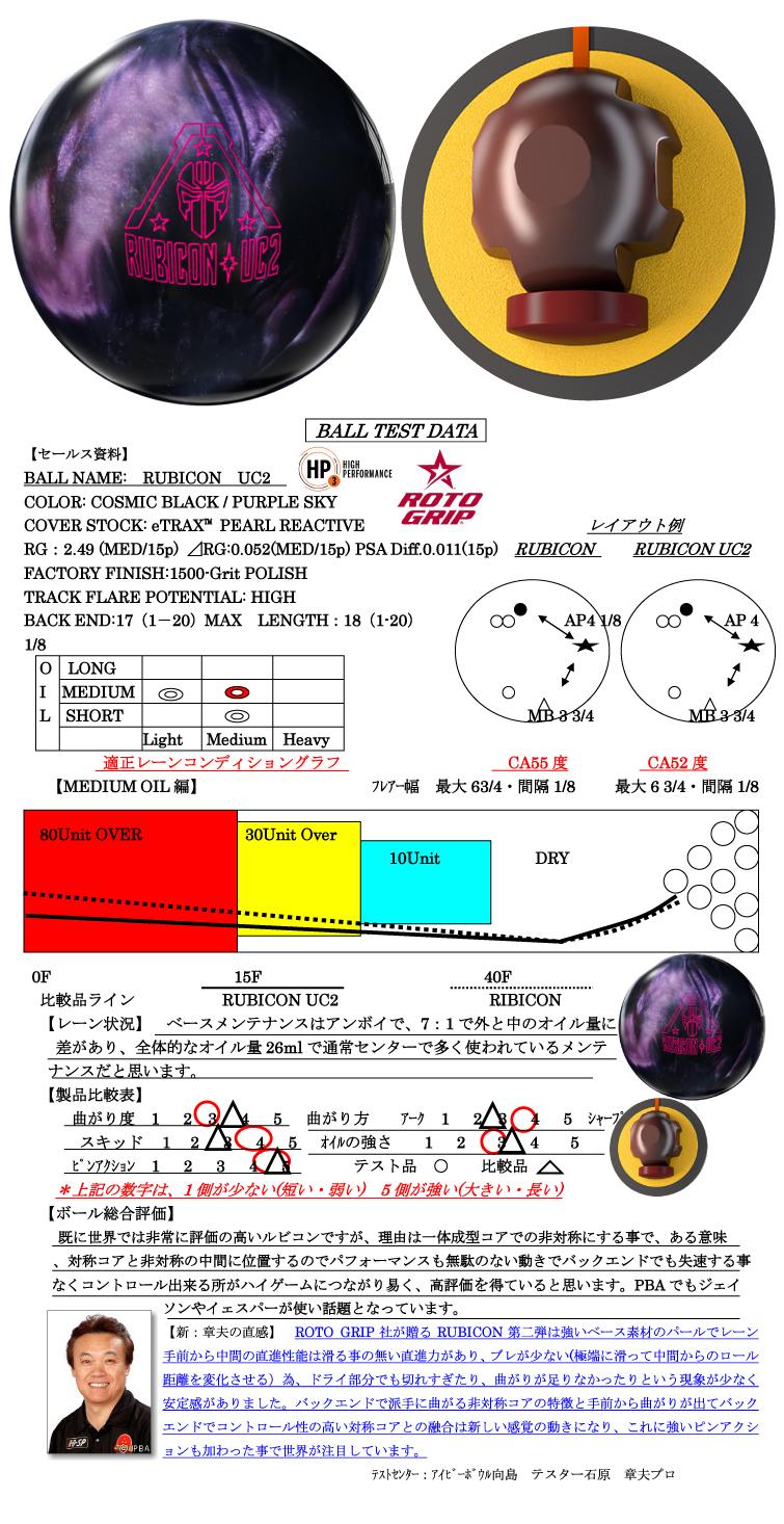 ボウリング用品 ボウリングボール ロトグリップ ROTOGRIP ルビコンUC2 RUBICON UC2