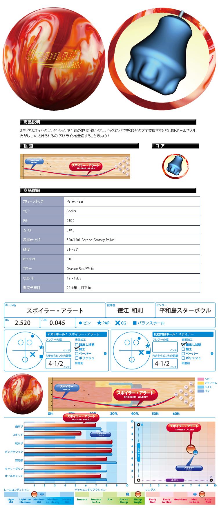 ボウリング用品 ボウリングボールCOLUMBIA300 スポイラーアラート SPOILER ALERT