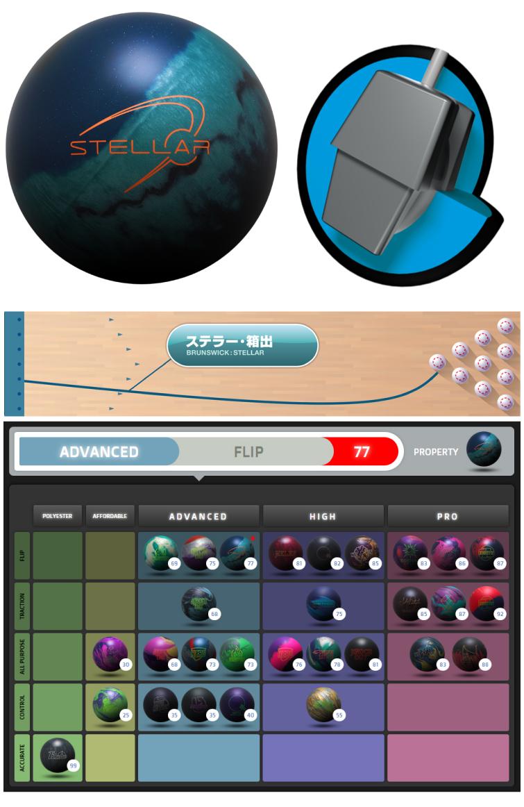 ボウリング用品  ボウリングボール ブランズウィック  ステラー STELLAR