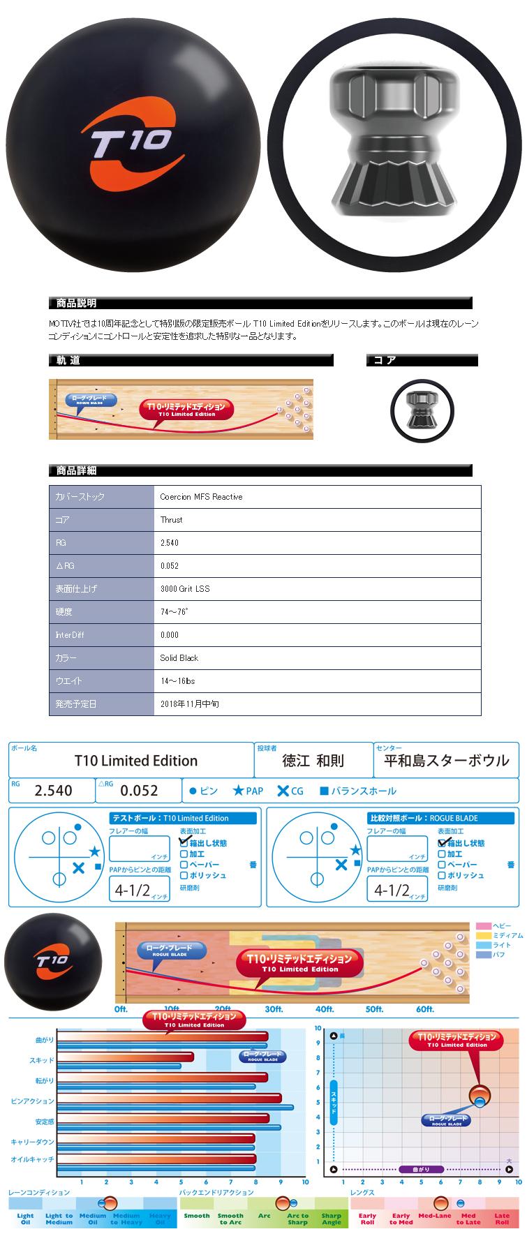 ボウリング用品 ボウリングボール モーティブ MOTIV T10リミテッドエディション T10 Limited Edition