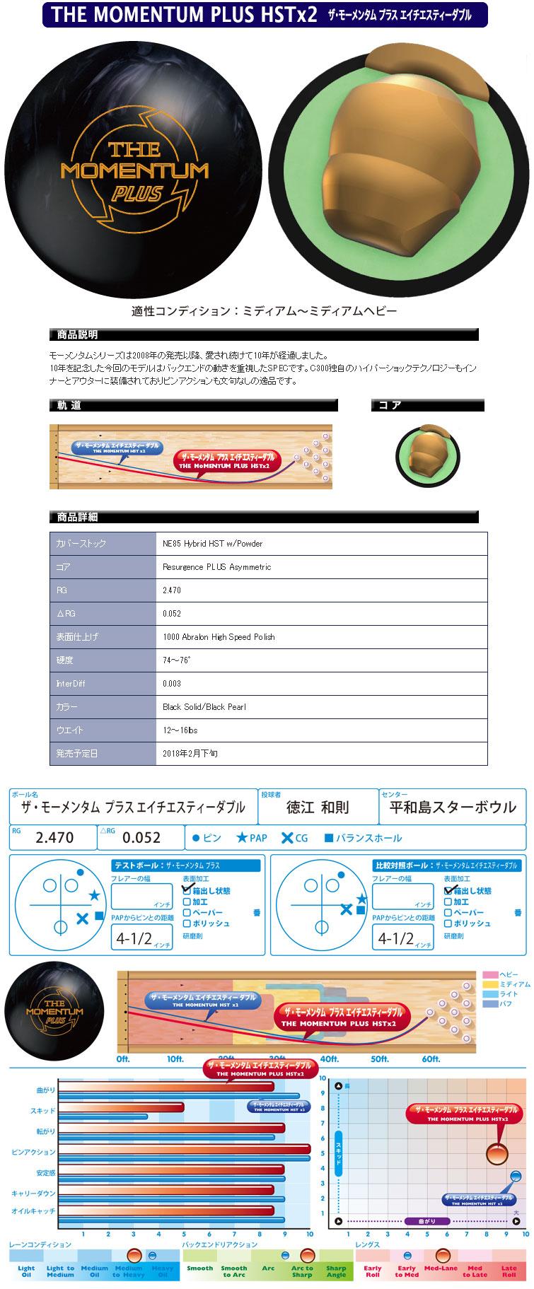 ボウリング用品 ボウリングボールCOLUMBIA300 ザ・モーメンタムプラスHSTダブル THE MOMENTUM PLUS×2