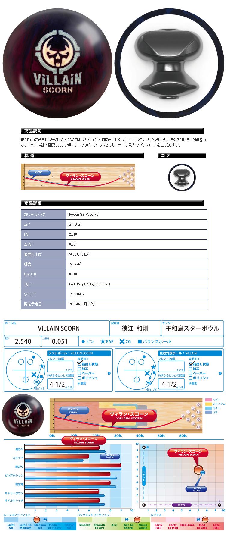 ボウリング用品 ボウリングボール モーティブ MOTIV ヴィランスコーン ViLLAiN SCORN